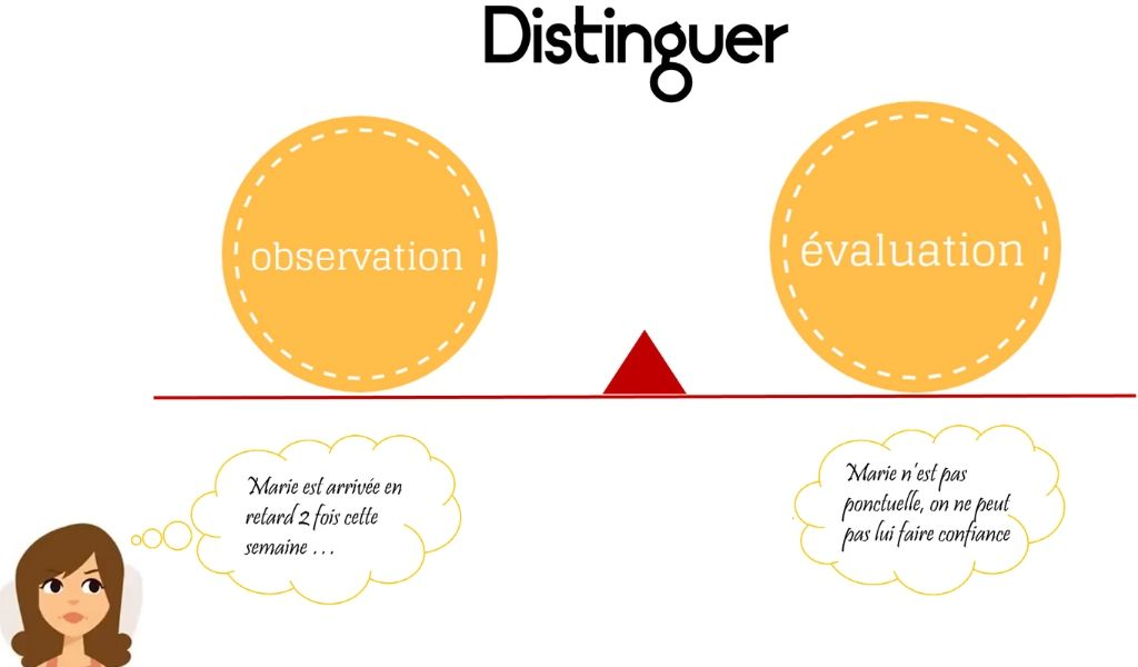 distinguer observation et évaluation